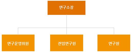 manhae_002